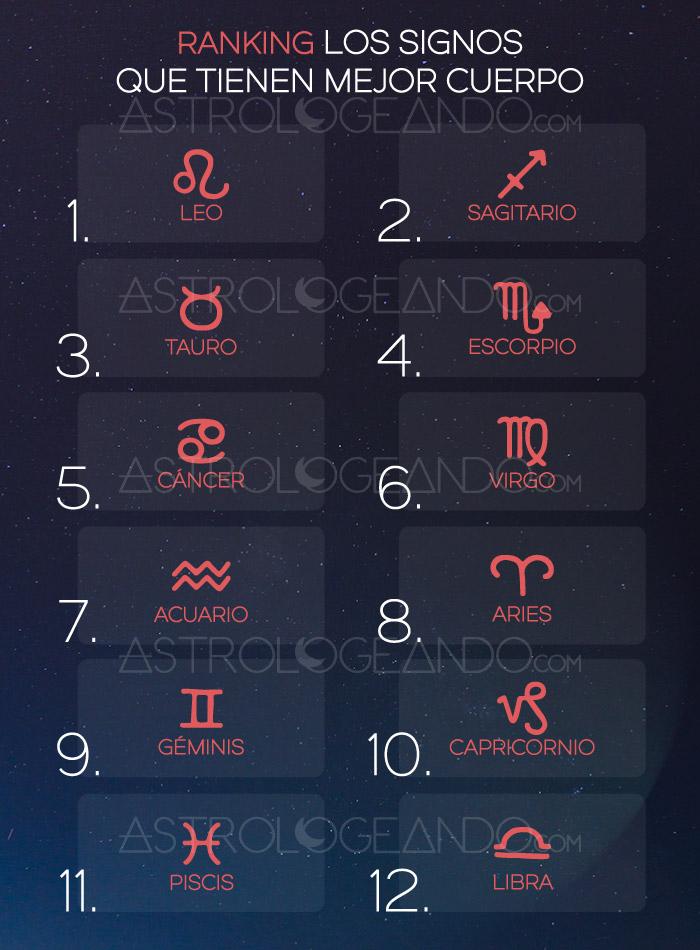 Los signos que tienen mejor cuerpo
