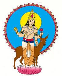 The Enigmas of Kemadruma Yoga in Political Horoscopes-II