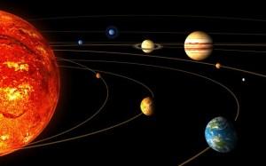 A rare astrological phenomena of retrogression of four planets