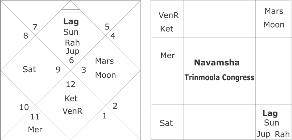 astrological predictions about west Bengal