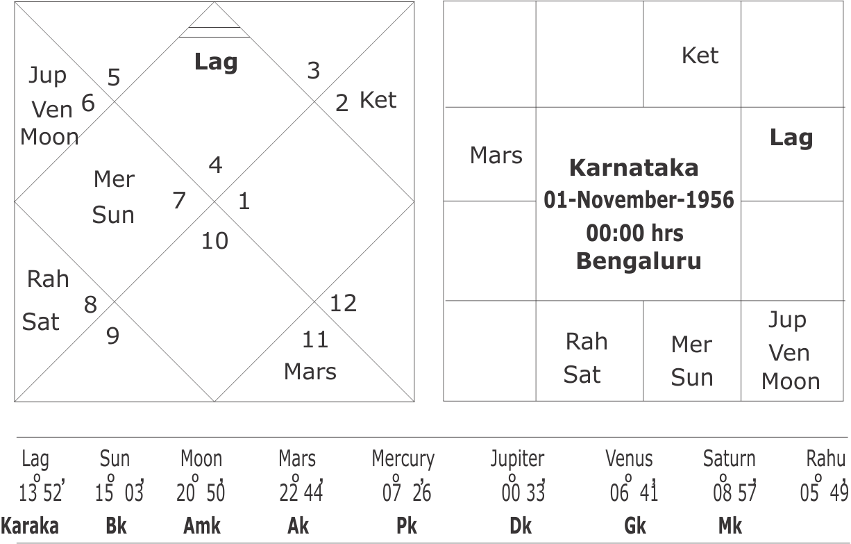 karnataka-state