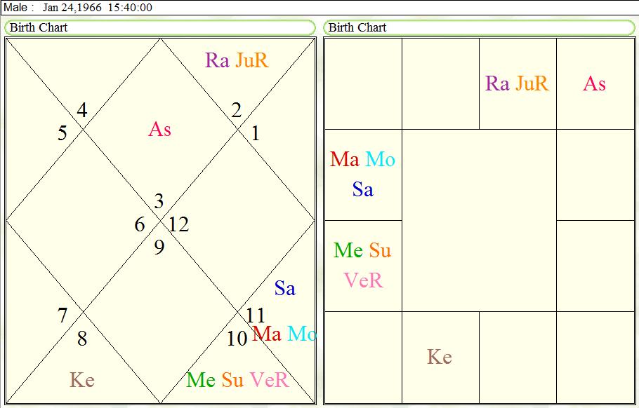 Rashiyanka Dasha