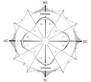 dynamic energy curve