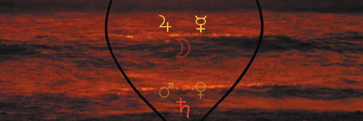 intelligence aspects astrology