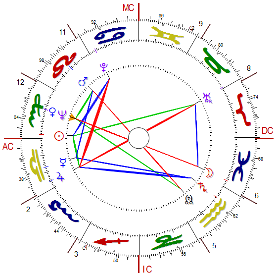 leonard_cohen_chart