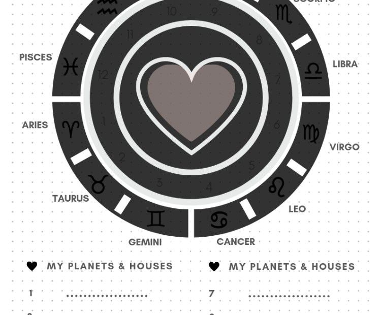 Midnight My Astrology Chart Printable