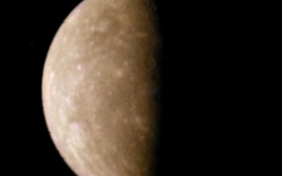 About Planets In Retrograde