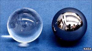 NASA's Crystal Balls