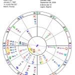 Michael Westen Burned Chart 1967 Birthday