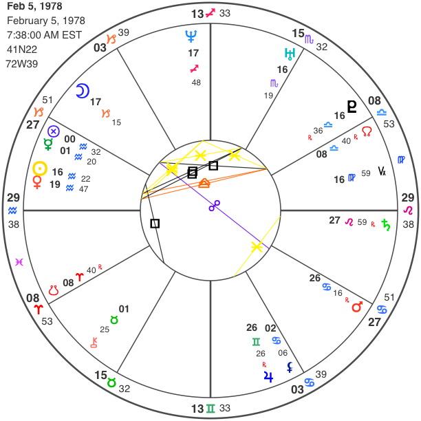 Horoscope chart of Blizzard of Feb 1978