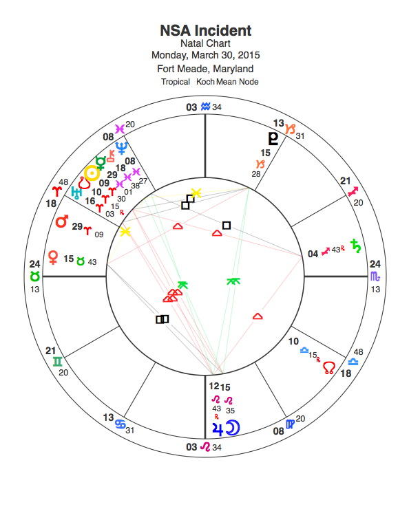Horoscope chart of the NSA shooting March 30, 2015