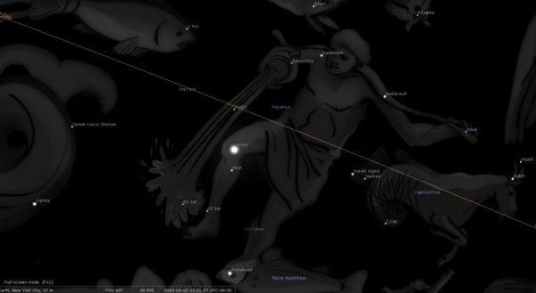 Full Moon September 2020 Astrology