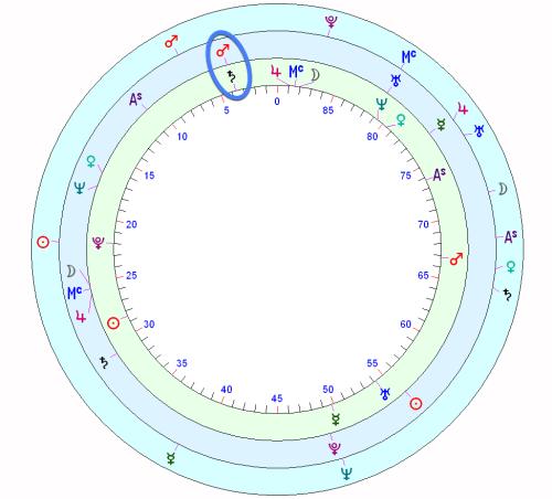 Kim Kardashian's horoscope   Astrology School