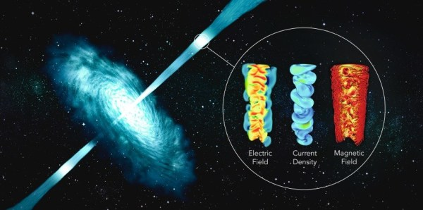 Tangled Magnetic Fields in Black Holes Create the Most ...
