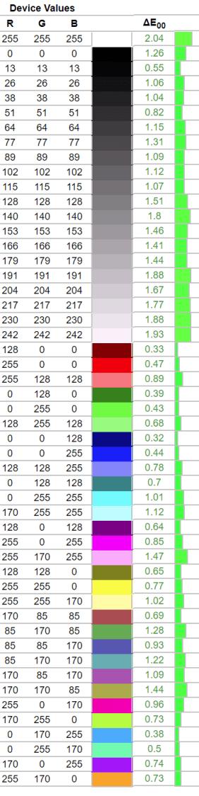 https://i1.wp.com/astronautech.com/wp-content/uploads/2019/12/Colour-accuracy.png?zoom=1.100000023841858&fit=257%2C1024&ssl=1