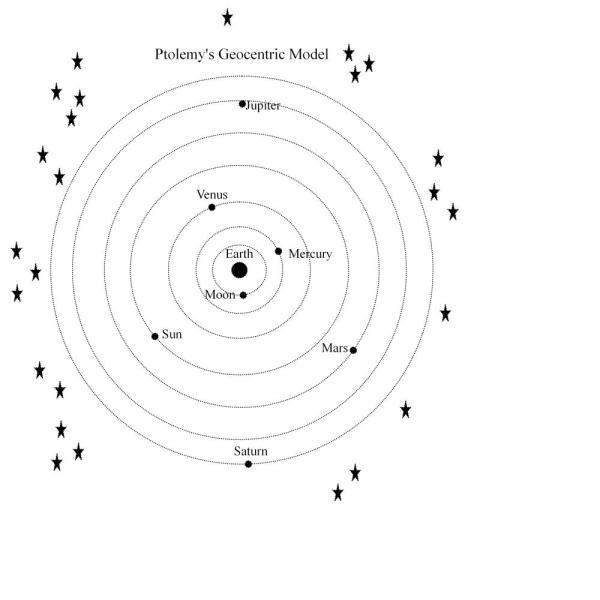 ptolemy   Astro Navigation Demystified