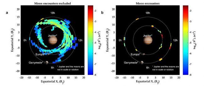 Rangkaian gelombang suara yang dideteksi di Ganymede dan Europa, satelit galilean Jupiter. Kredit: Helmholtz Centre Potsdam GFZ German Research Centre for Geosciences Telegrafenberg
