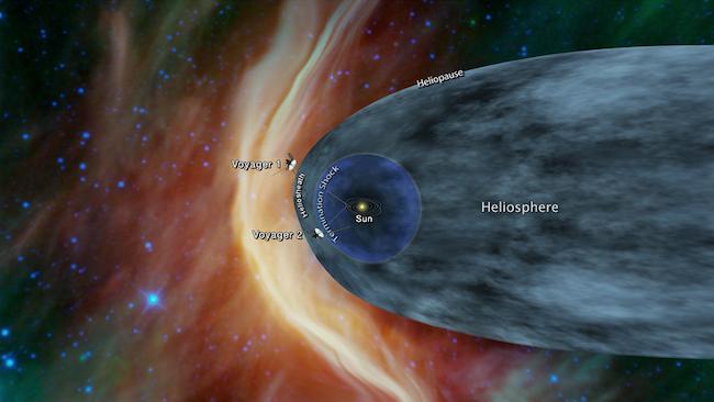 Lokasi Voyager 1 & 2. Voyager 2 sudah mencapai batas terluar heliosfer dan akan memasuki ruang antar bintang. Kredit: NASA