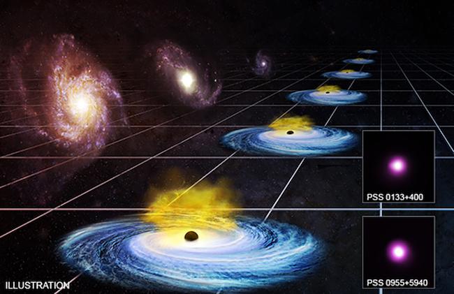 Ilustrasi quasar sebagai liling penentu jarak. Kredit: NASA