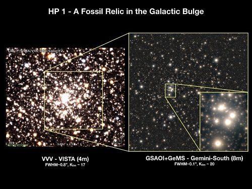 Gugus bintang HP1. Kredit: Observatorium Gemini/NSF/AURA/VISTA/Aladin/CDS.