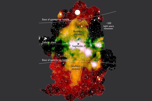 Cerobong pusat galaksi di Bima Sakti. Kredit: Gabriele Ponti/MPE/INAF and Mark Morris/UCLA