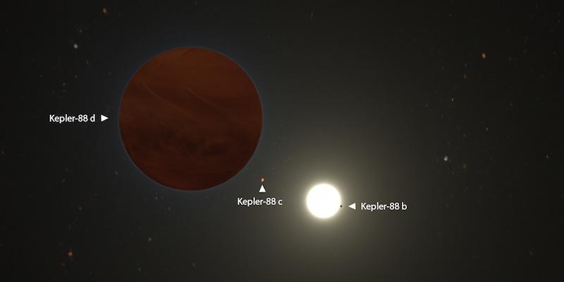 Sistem Kepler-88. Kredit: Observatorium W. M. Keck/Adam Makarenko