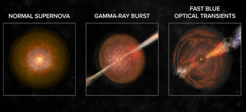 Ledakan kosmis tipe baru. Kredit: Bill Saxton, NRAO/AUI/NSF