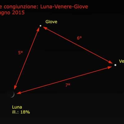 002: Un triangolo nel cielo