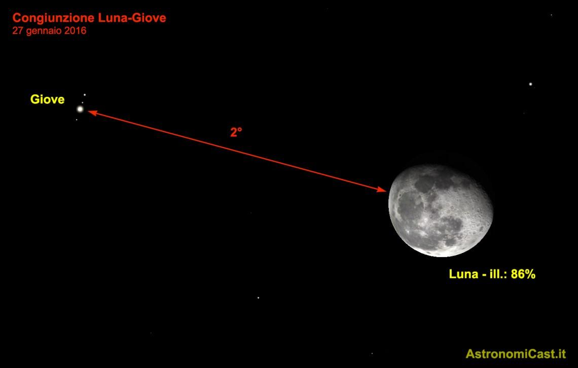 Congiunzione Luna-Giove