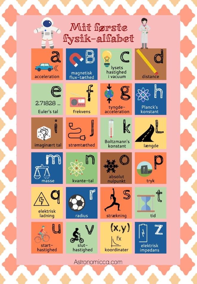 mit-foerste-fysik-alfabet