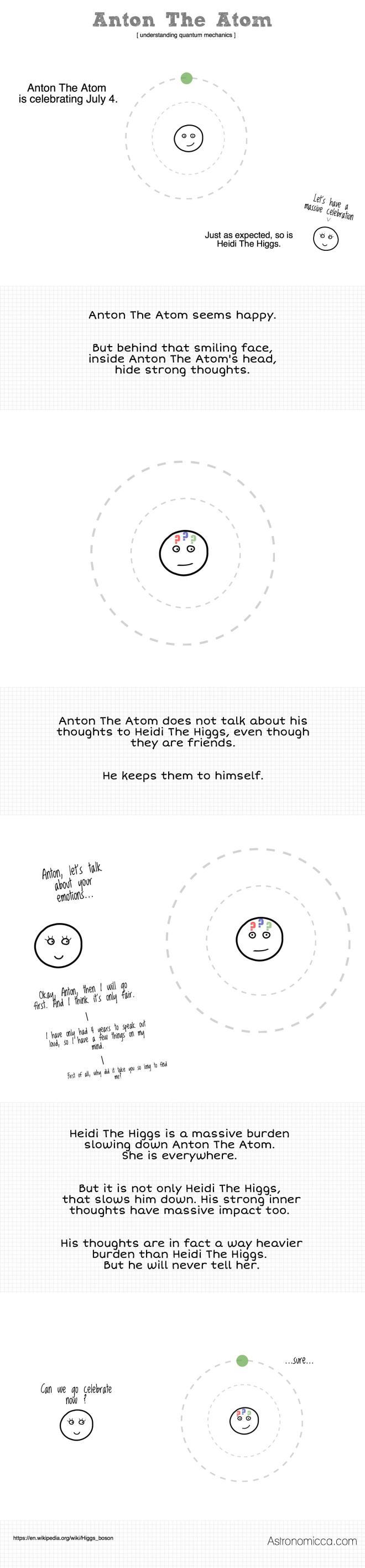 anton-the-atom-pt-2