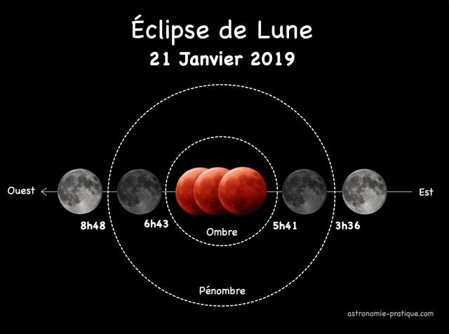 éclipse de lune janvier 2019