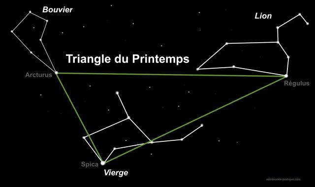 Triangle du Printemps