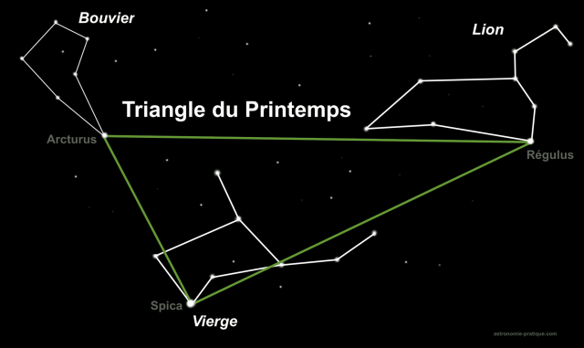 Triangle du Printemps