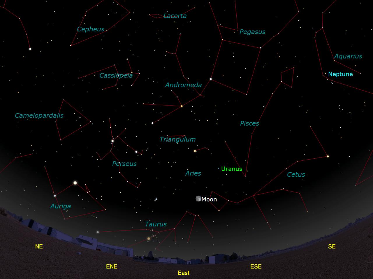 Starwatch Moravian College Astronomy