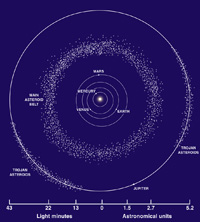 Asteroids and Comets - Introduction