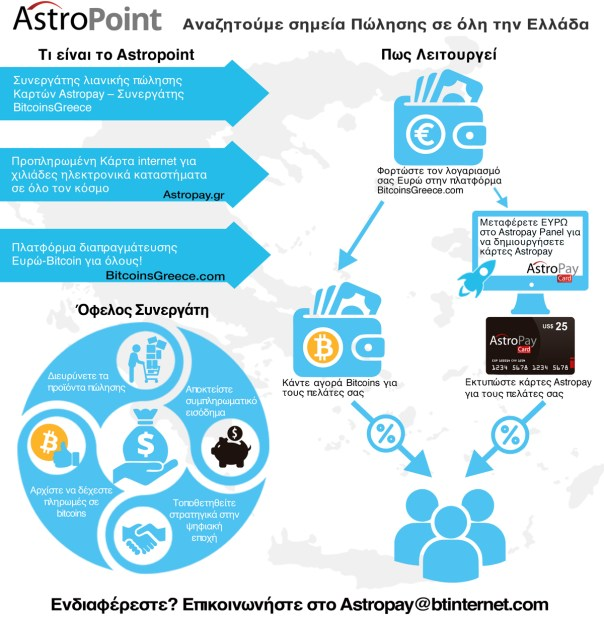 astropay bitcoin
