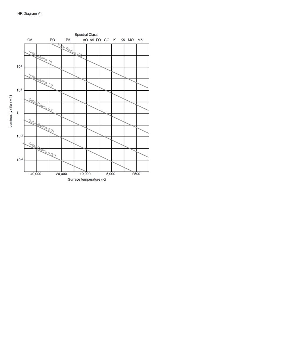 Astronomy Calendar Sem 1
