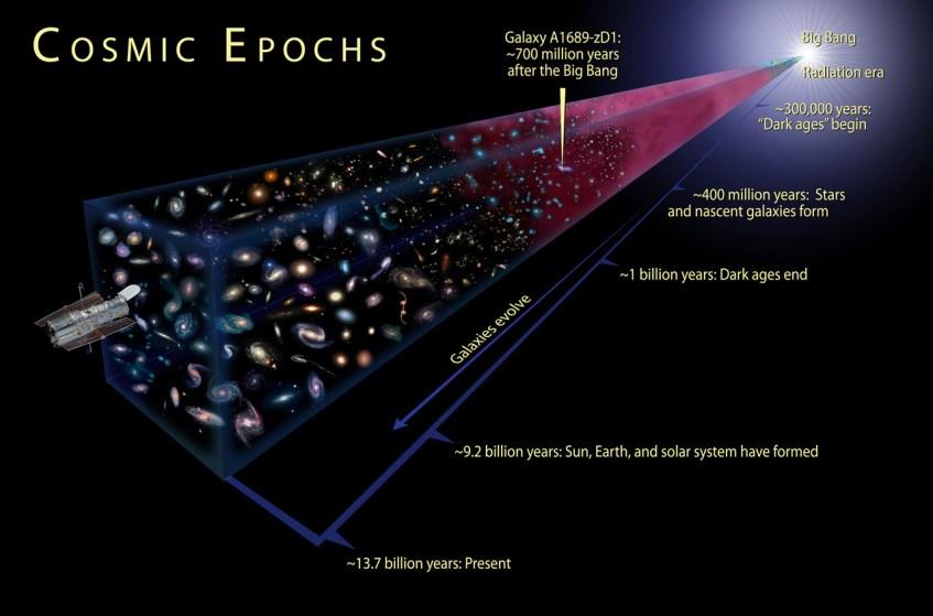 Crédito: NASA, ESA, A. Felid (STScI)