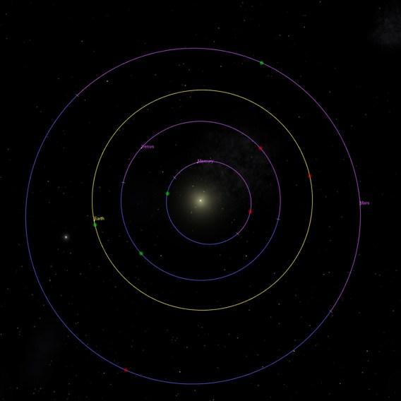 Inner_Planet_Orbits