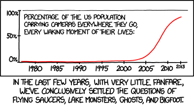 Crédito: XKCD