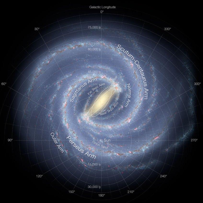 Esta impressão artística detalhada e anotada mostra a estrutura da Via Láctea, incluindo a localização do braços em espiral e outras componentes tais como o bojo. Esta versão da imagem foi atualizada com o mais recente mapeamento da forma do bojo central, inferido a partir de dados dum rastreio que está a ser levado a cabo pelo telescópio VISTA do ESO, instalado no Observatório do Paranal do ESO. Créditos: NASA/JPL-Caltech/ESO/R. Hurt