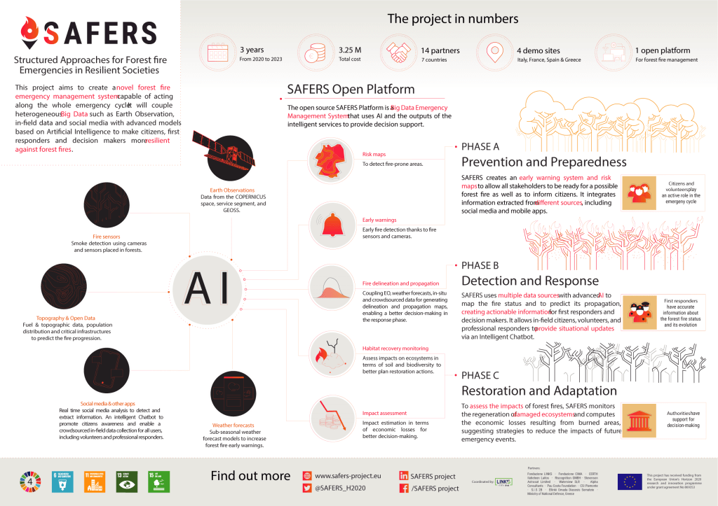 SAFERS_infographic