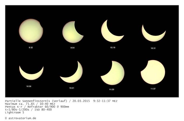 Partielle Sonnenfinsternis vom 20.03.2015