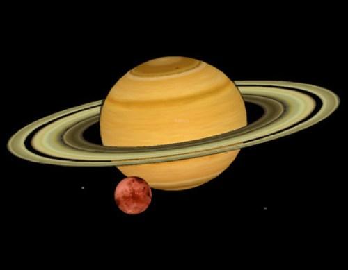 saturn-mars saturn shani transits Sagittarius dhanu rashi Kundali horoscope sade sati 2017 2018 predictions