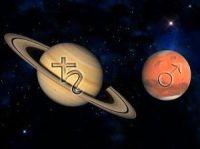 Saturn Shani mars mangal ketu dragon's tail horoscope predictions chhota Rajan fugitive gang lord Indian underworld