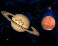 mars saturn shani mangal mars mangal kundli horoscope