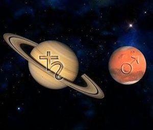 atma karaka horoscope kundli
