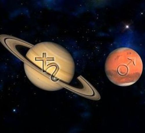 mars_saturn_conjunction mars transits capricorn retrograde ketu predictions