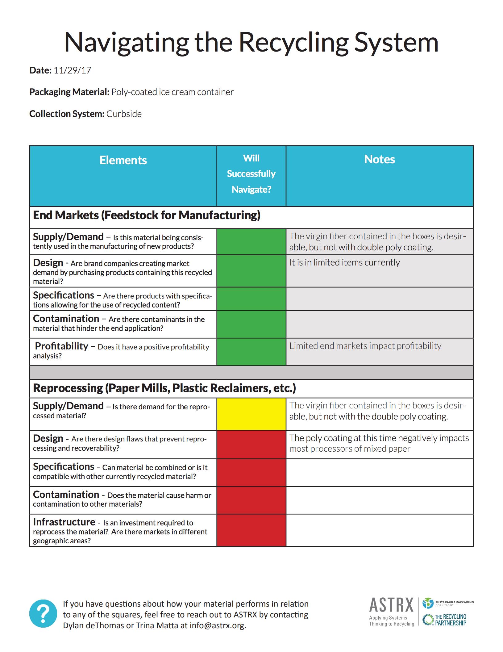 Navigating Worksheet Example Of Bad